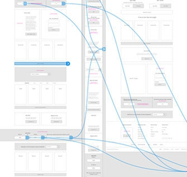 Notingham-Design-Agency-Wireframing